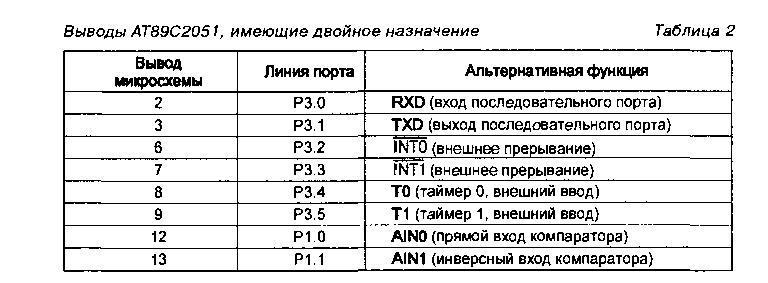 микроконтроллера АТ89С2051