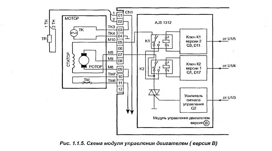 модуля управления