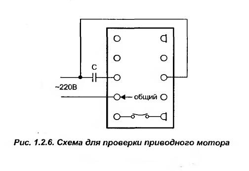 мотора командоаппарата и