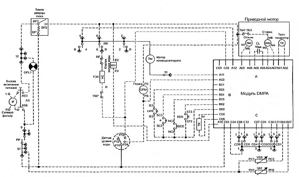 Блок-схема стиральной машины «